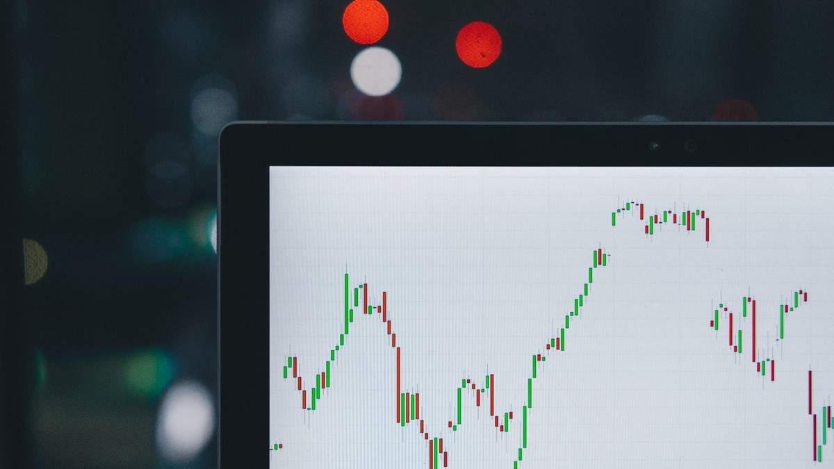 Ситуація на фінансових ринках
