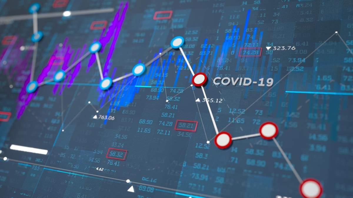 Вакцина против COVID-19 и бизнес – акции техгигантов упали